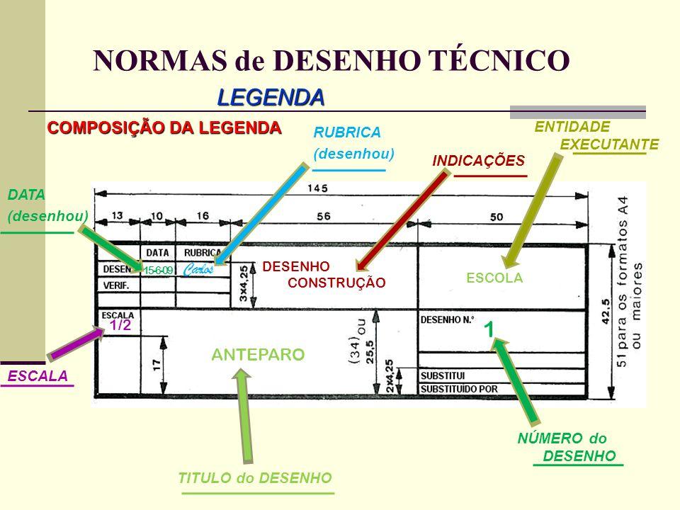 NORMAS de DESENHO TÉCNICO LEGENDA TITULO do DESENHO COMPOSIÇÃO DA LEGENDA ANTEPARO ESCALA 1/2 DATA (desenhou) 15-6-09 RUBRICA (desenhou) Carlos INDICA