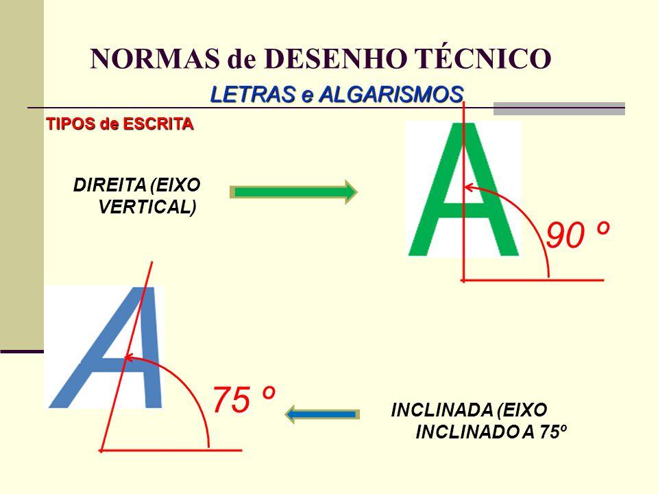 NORMAS de DESENHO TÉCNICO LETRAS e ALGARISMOS TIPOS de ESCRITA DIREITA (EIXO VERTICAL) INCLINADA (EIXO INCLINADO A 75º 90 º 75 º