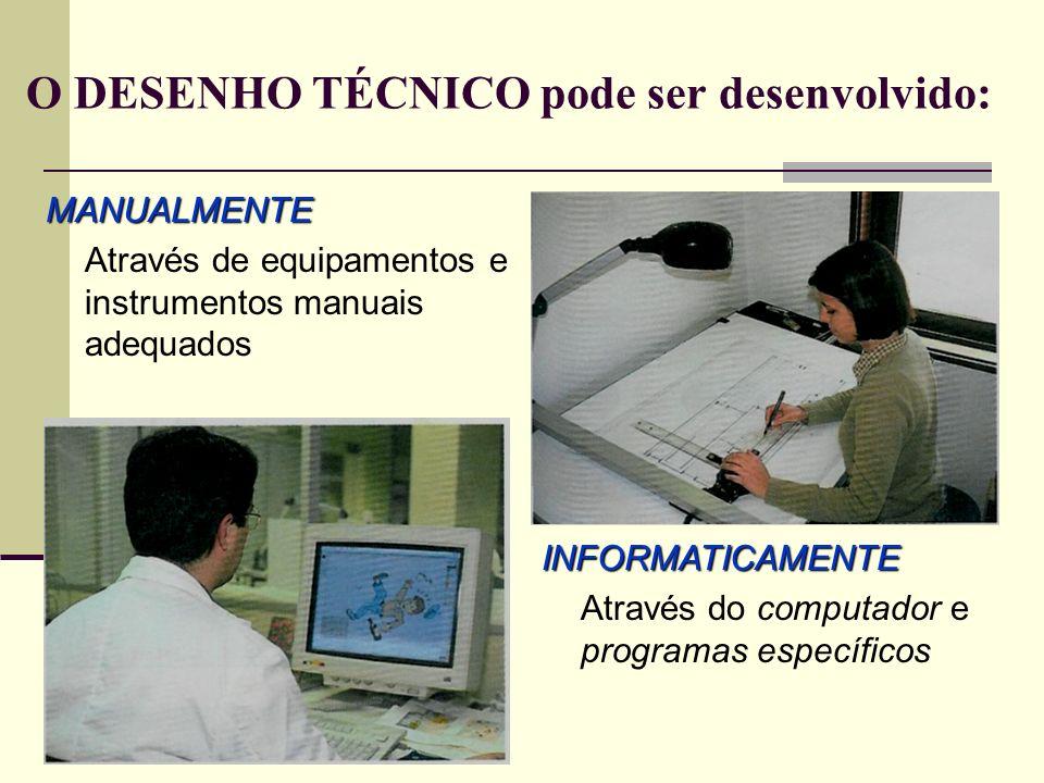 O DESENHO TÉCNICO pode ser desenvolvido: MANUALMENTE Através de equipamentos e instrumentos manuais adequados INFORMATICAMENTE Através do computador e