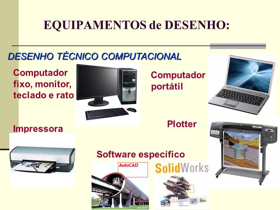 EQUIPAMENTOS de DESENHO: DESENHO TÉCNICO COMPUTACIONAL Computador fixo, monitor, teclado e rato Computador portátil Impressora Plotter Software especí