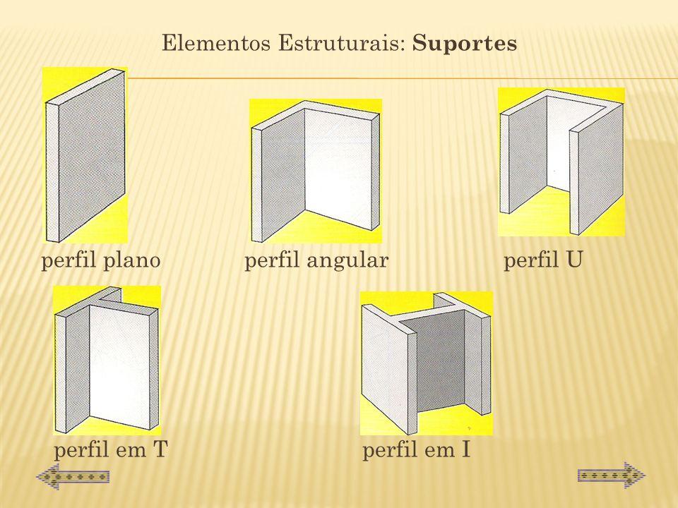 Elementos estruturais A forma dos elementos de uma estrutura pode aumentar a resistência da mesma. Conforme a disposição e a forma que possuem, os ele