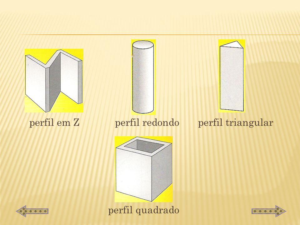Elementos Estruturais: Suportes perfil planoperfil angular perfil U perfil em T perfil em I