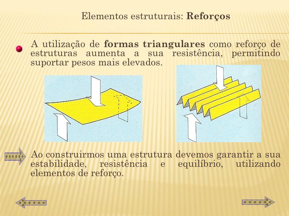 perfil em Z perfil redondoperfil triangular perfil quadrado