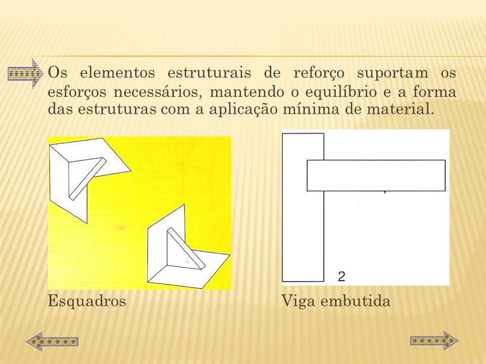 Elementos estruturais: Reforços A utilização de formas triangulares como reforço de estruturas aumenta a sua resistência, permitindo suportar pesos ma