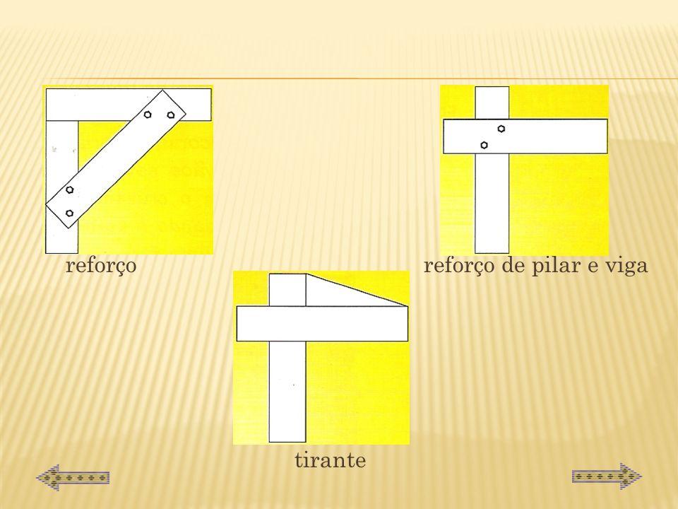 viga apoiada no pilar pilares pilares e vigas tensores