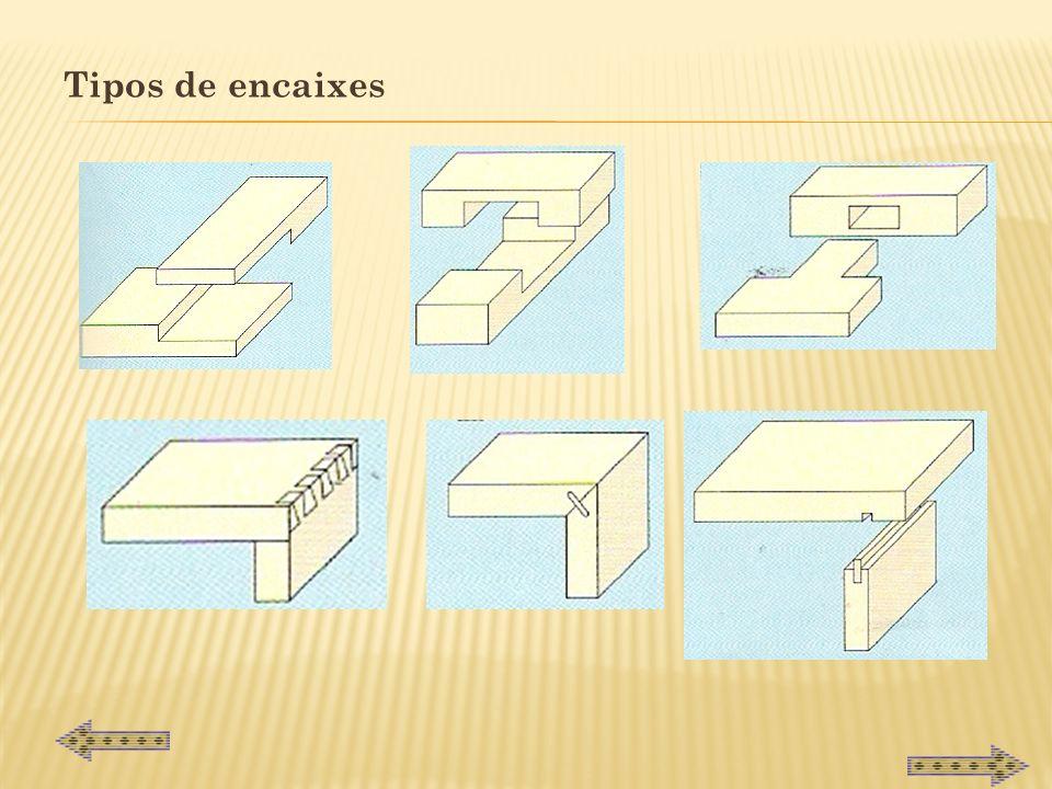 Junções O tipo de junções ou uniões são importantes para a resistência dos materiais. As uniões fixas em madeira podem ser com encaixes em meia-madeir