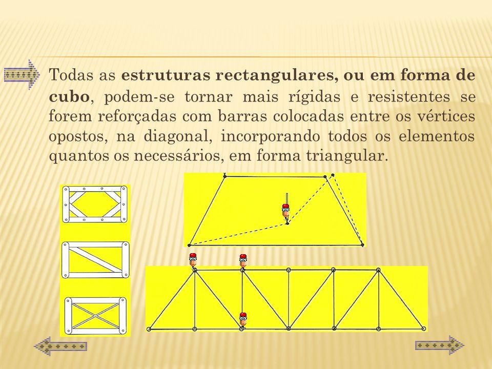 Exemplo de um rígido triângulo – estrutura indeformável. Se for exercida uma acção sobre um dos pontos de ligação desta estrutura rectangular, esta de
