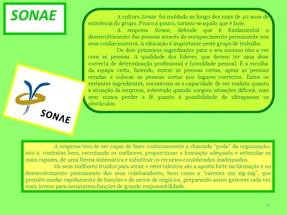 SONAE A cultura Sonae foi moldada ao longo dos mais de 40 anos de existência do grupo. Pouco a pouco, tornou-se aquilo que é hoje. A empresa Sonae, de