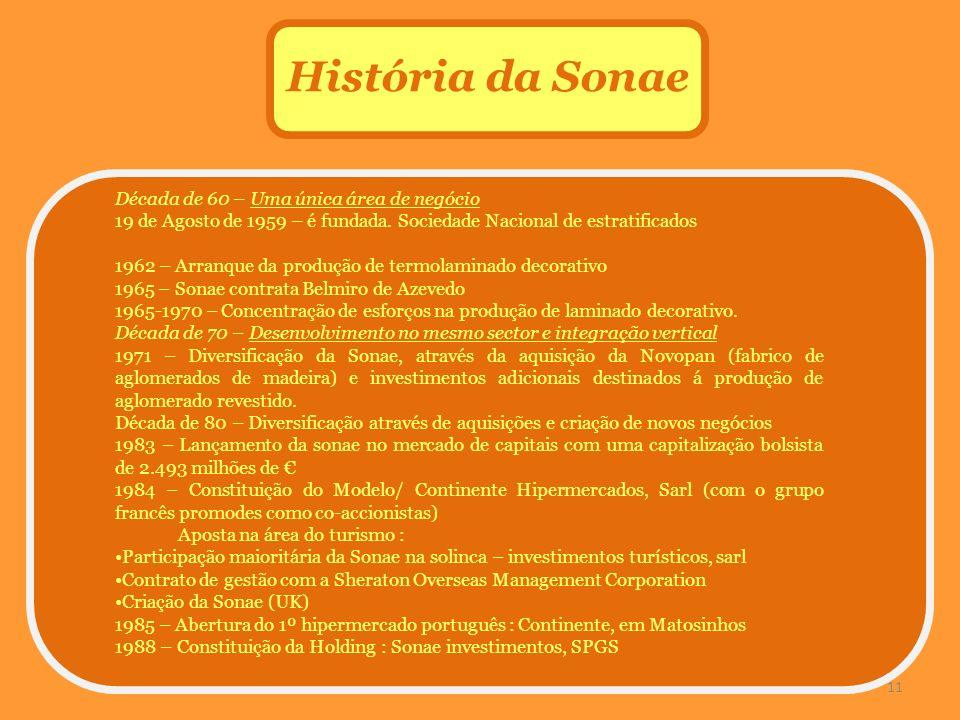 História da Sonae Década de 60 – Uma única área de negócio 19 de Agosto de 1959 – é fundada. Sociedade Nacional de estratificados 1962 – Arranque da p