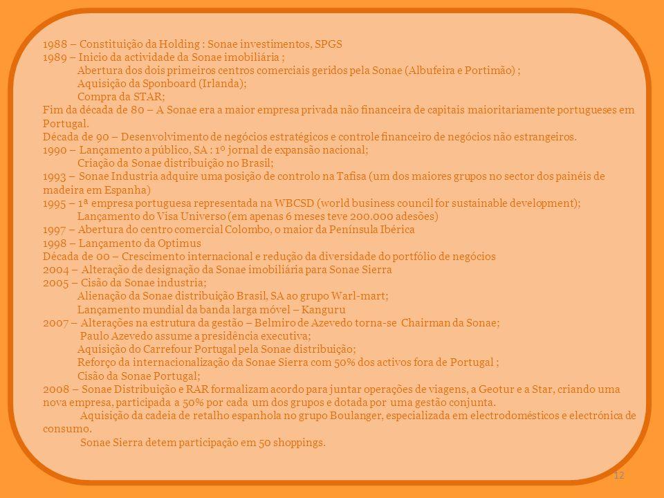 1988 – Constituição da Holding : Sonae investimentos, SPGS 1989 – Inicio da actividade da Sonae imobiliária ; Abertura dos dois primeiros centros come