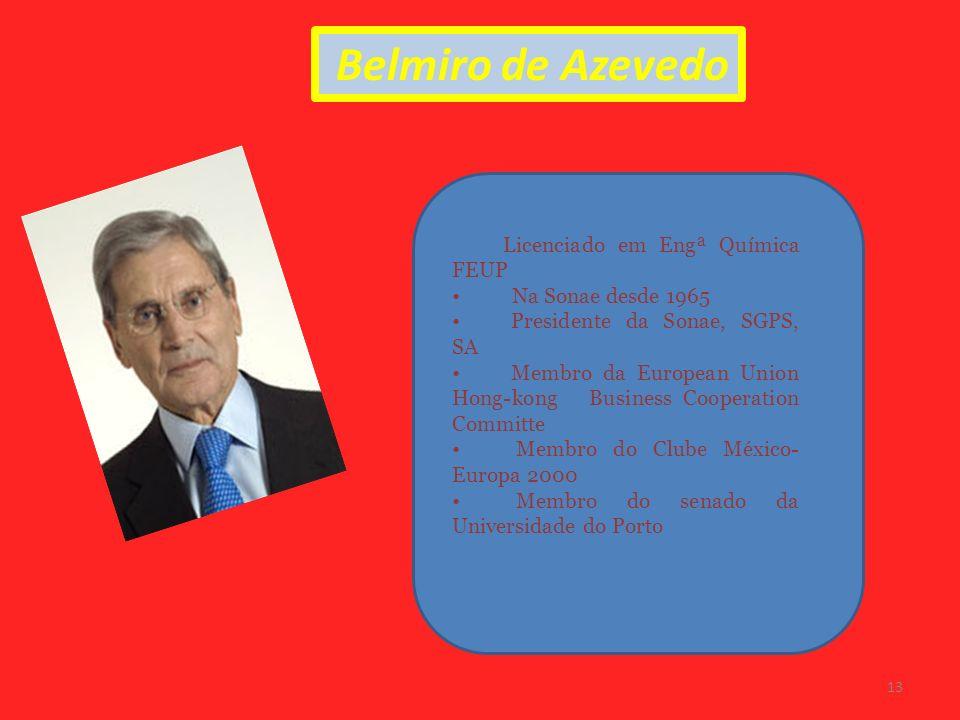 Belmiro de Azevedo Licenciado em Engª Química FEUP Na Sonae desde 1965 Presidente da Sonae, SGPS, SA Membro da European Union Hong-kong Business Coope