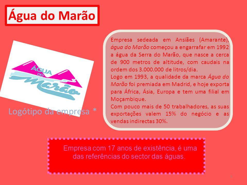 Água do Marão Empresa sedeada em Ansiães (Amarante), água do Marão começou a engarrafar em 1992 a água da Serra do Marão, que nasce a cerca de 900 met