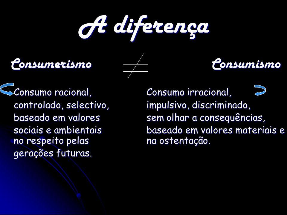 A diferença Consumerismo Consumismo Consumerismo Consumismo Consumo racional, Consumo irracional, controlado, selectivo, impulsivo, discriminado, base