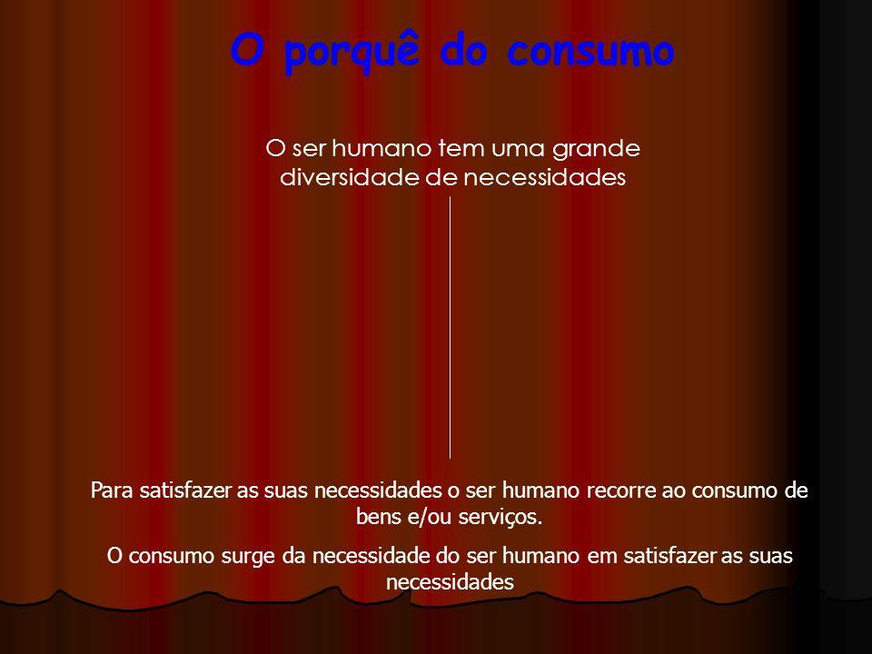 O porquê do consumo O ser humano tem uma grande diversidade de necessidades Para satisfazer as suas necessidades o ser humano recorre ao consumo de be