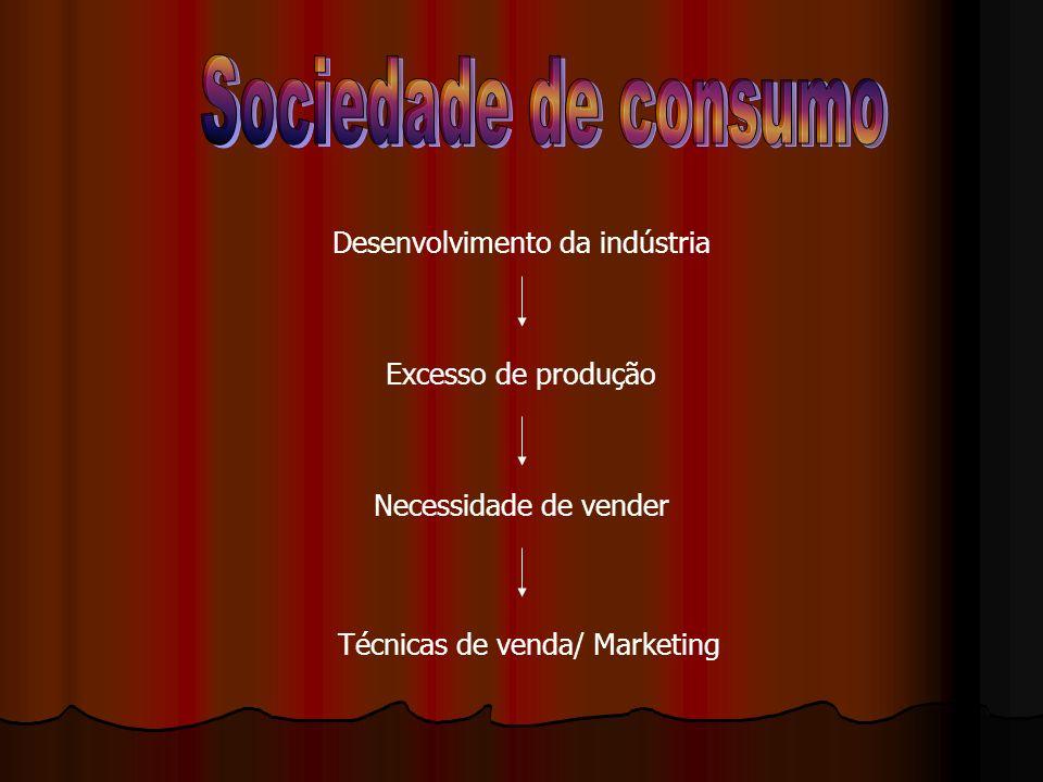 Desenvolvimento da indústria Excesso de produção Necessidade de vender Técnicas de venda/ Marketing