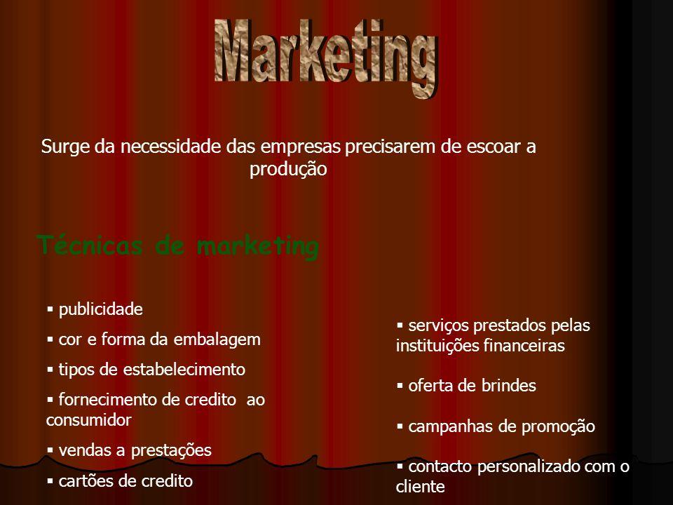 Surge da necessidade das empresas precisarem de escoar a produção Técnicas de marketing publicidade cor e forma da embalagem tipos de estabelecimento