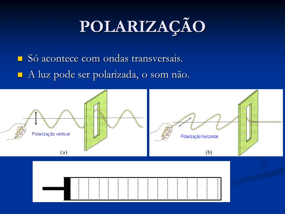 POLARIZAÇÃO Só acontece com ondas transversais. Só acontece com ondas transversais. A luz pode ser polarizada, o som não. A luz pode ser polarizada, o