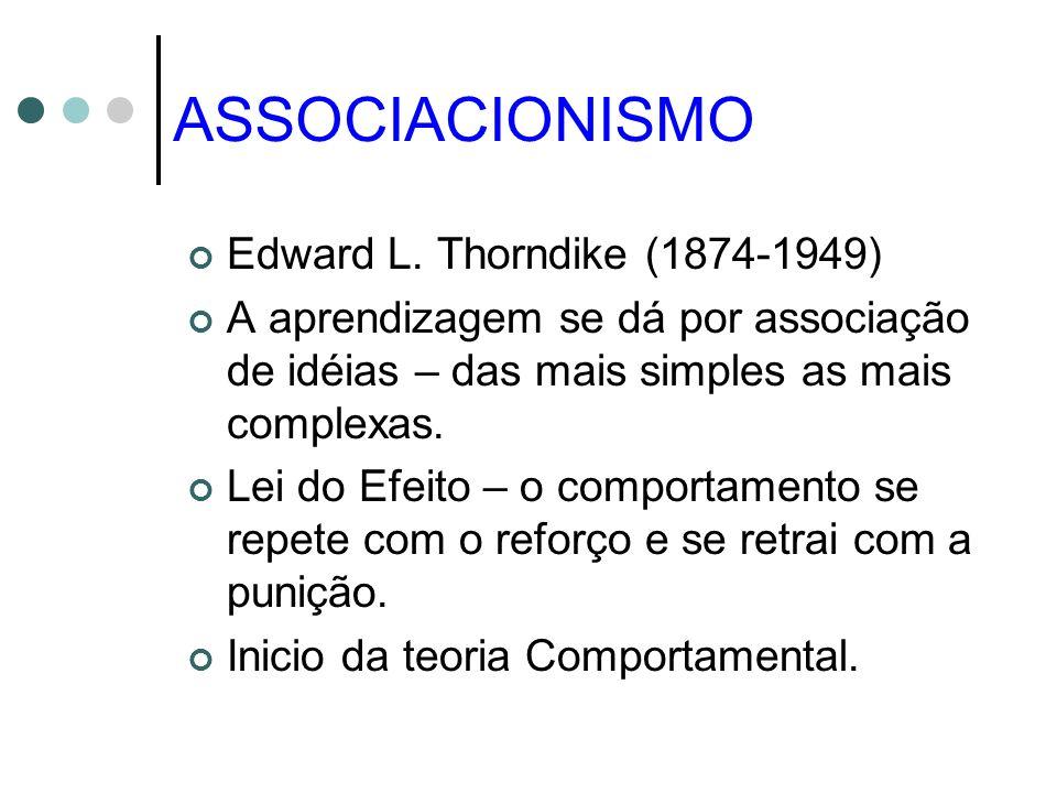 ASSOCIACIONISMO Edward L. Thorndike (1874-1949) A aprendizagem se dá por associação de idéias – das mais simples as mais complexas. Lei do Efeito – o