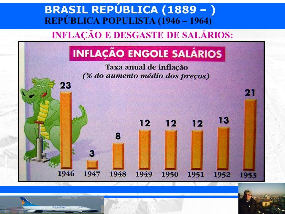 BRASIL REPÚBLICA (1889 – ) Prof. Iair iair@pop.com.br REPÚBLICA POPULISTA (1946 – 1964) INFLAÇÃO E DESGASTE DE SALÁRIOS: