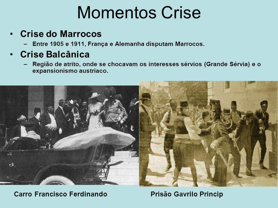 Momentos Crise Crise do Marrocos –Entre 1905 e 1911, França e Alemanha disputam Marrocos. Crise Balcânica –Região de atrito, onde se chocavam os inter