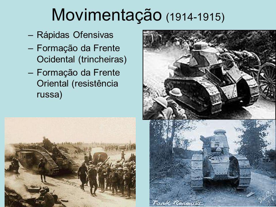 Movimentação (1914-1915) –R–Rápidas Ofensivas –F–Formação da Frente Ocidental (trincheiras) –F–Formação da Frente Oriental (resistência russa)