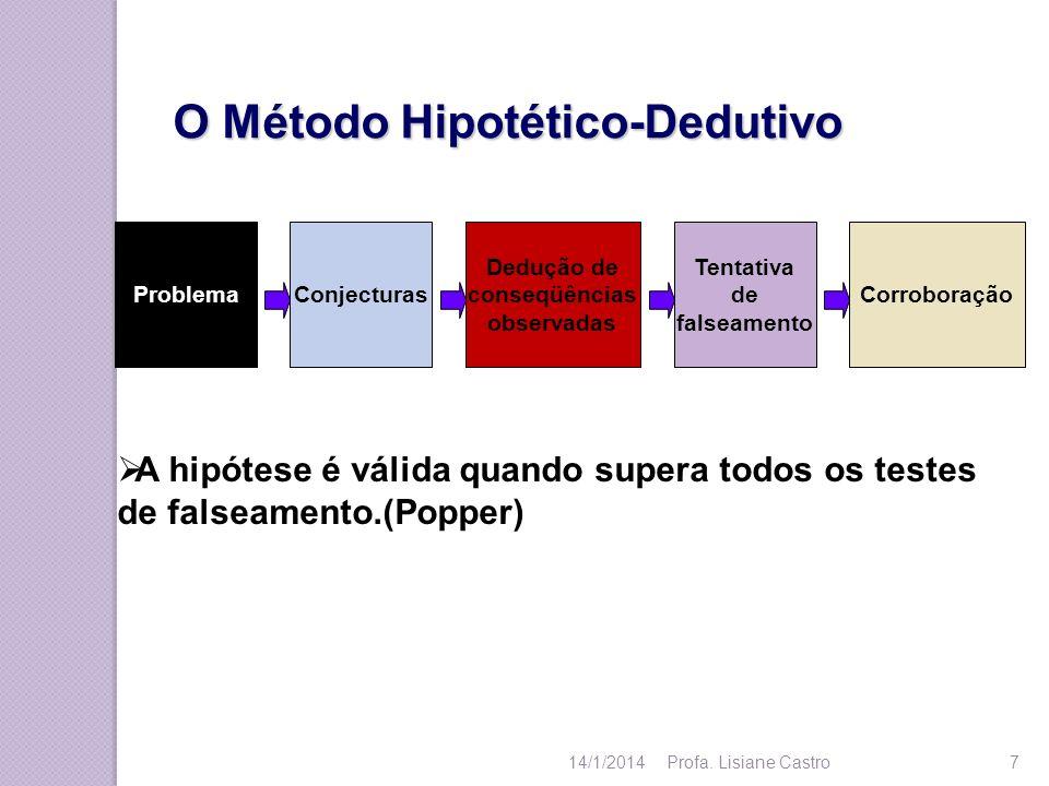 O Método Hipotético-Dedutivo ProblemaConjecturas Dedução de conseqüências observadas Tentativa de falseamento Corroboração A hipótese é válida quando