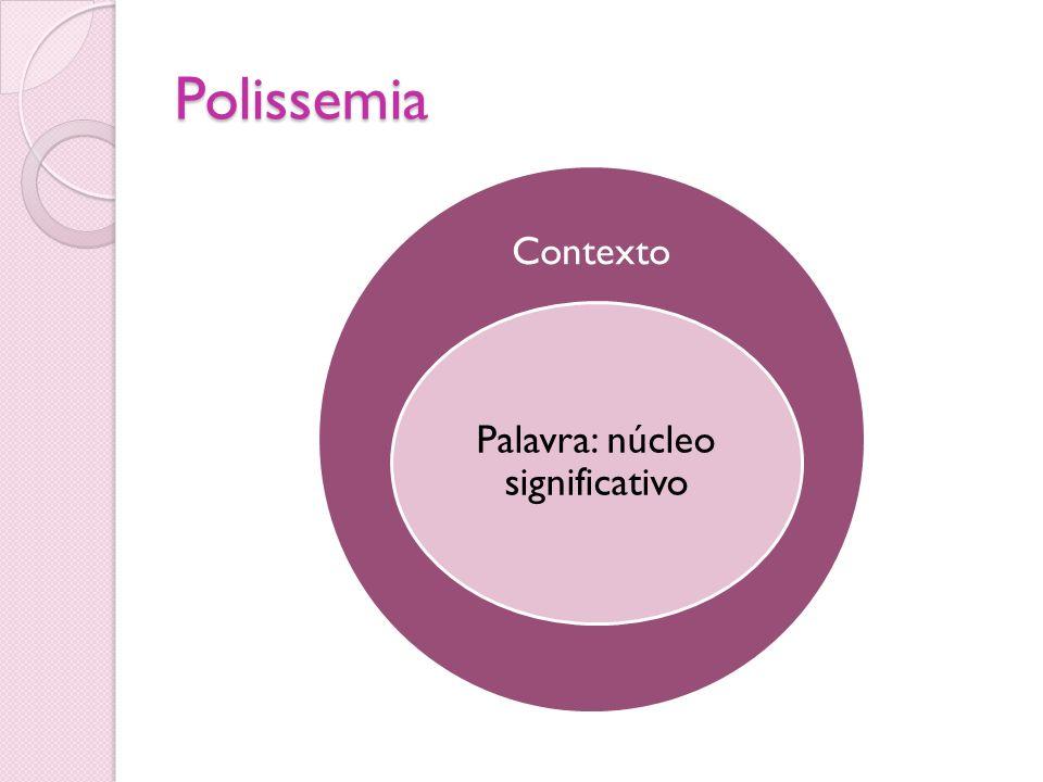 Polissemia Contexto Palavra: núcleo significativo
