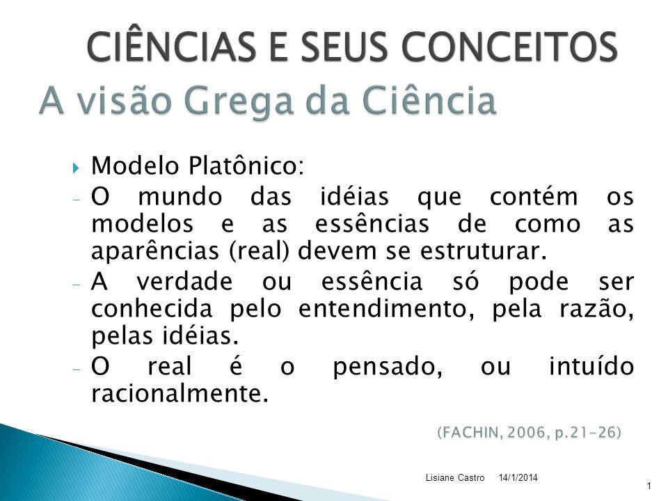 Modelo Platônico: - O mundo das idéias que contém os modelos e as essências de como as aparências (real) devem se estruturar.