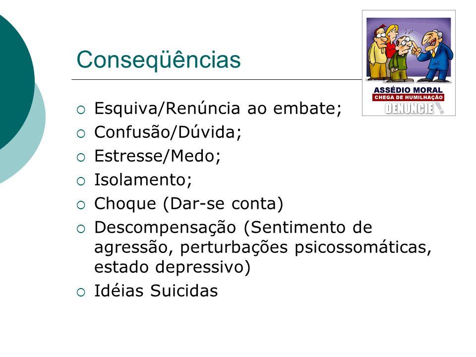 Conseqüências Esquiva/Renúncia ao embate; Confusão/Dúvida; Estresse/Medo; Isolamento; Choque (Dar-se conta) Descompensação (Sentimento de agressão, pe