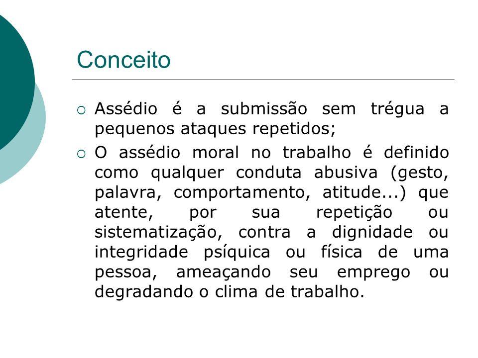 Conceito Assédio é a submissão sem trégua a pequenos ataques repetidos; O assédio moral no trabalho é definido como qualquer conduta abusiva (gesto, p