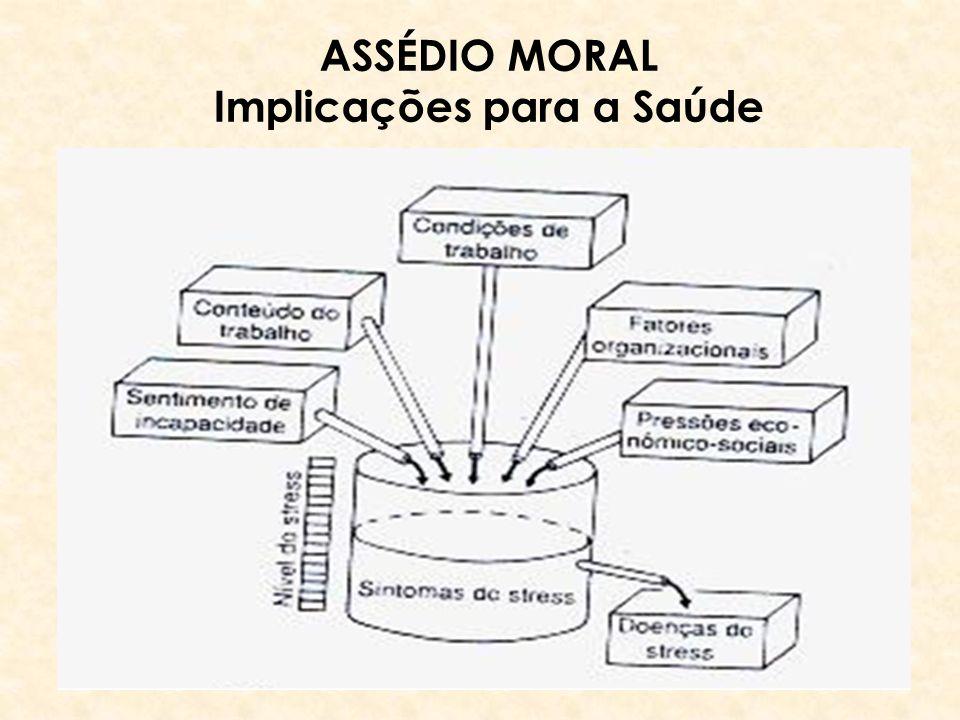 ASSÉDIO MORAL Implicações para a Saúde