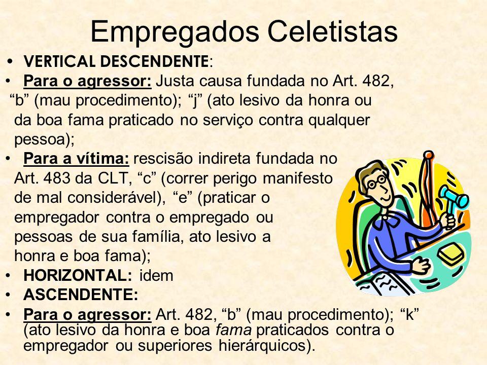 Empregados Celetistas VERTICAL DESCENDENTE : Para o agressor: Justa causa fundada no Art. 482, b (mau procedimento); j (ato lesivo da honra ou da boa
