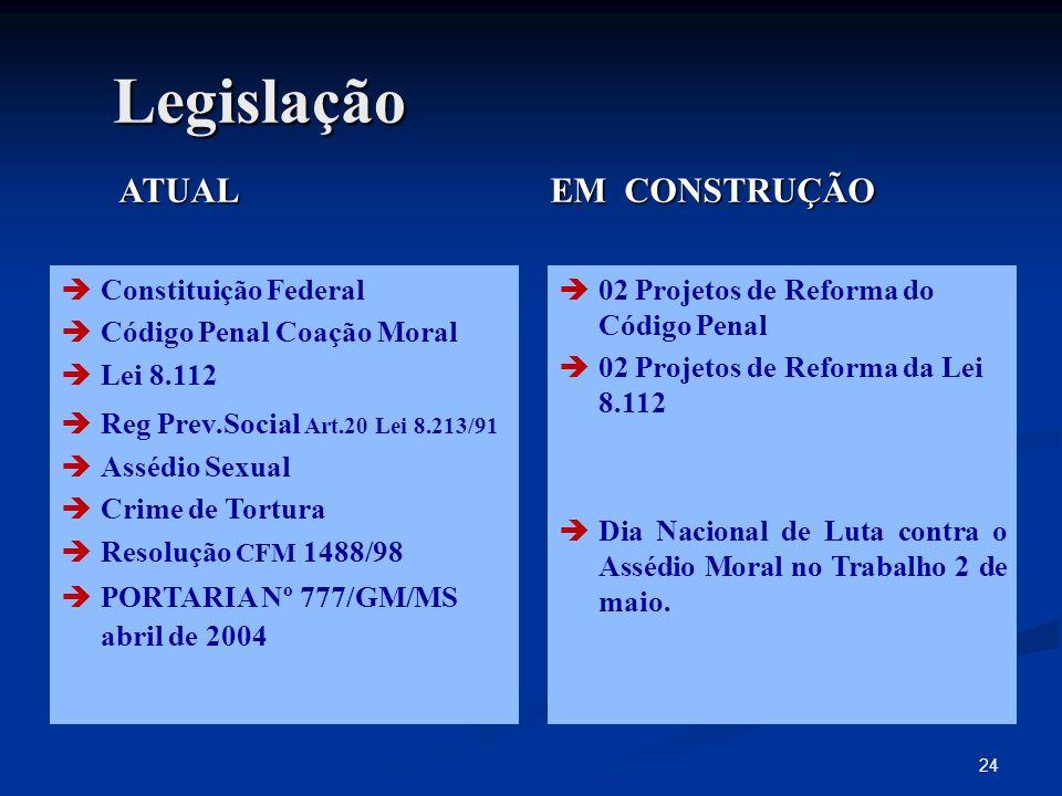 24 Legislação Legislação ATUAL Constituição Federal Código Penal Coação Moral Lei 8.112 Reg Prev.Social Art.20 Lei 8.213/91 Assédio Sexual Crime de To