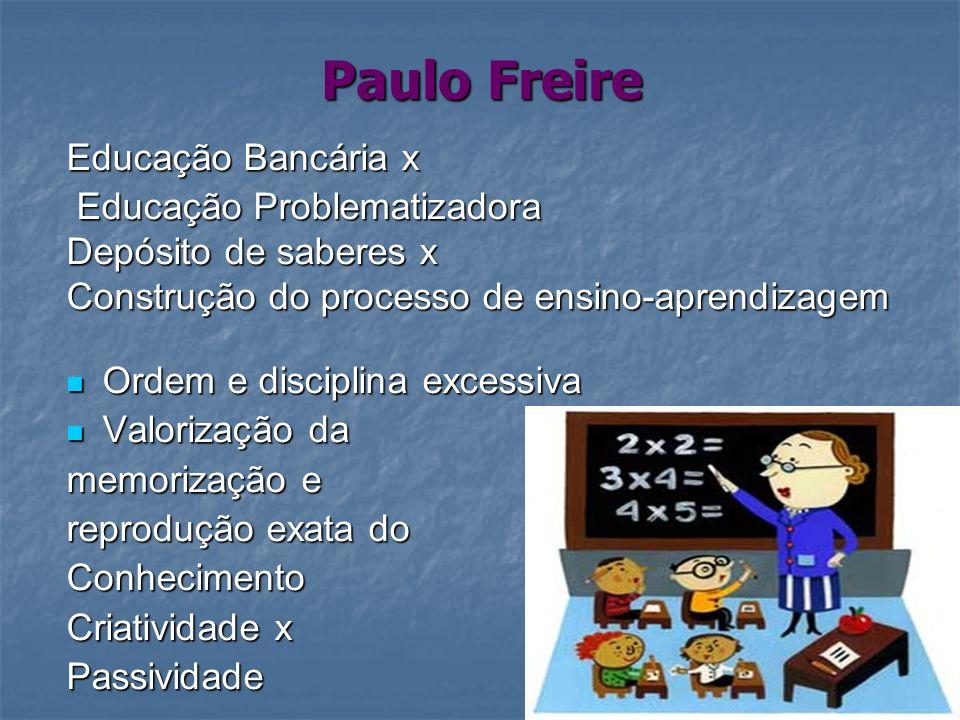 Paulo Freire Educação Bancária x Educação Problematizadora Educação Problematizadora Depósito de saberes x Construção do processo de ensino-aprendizag