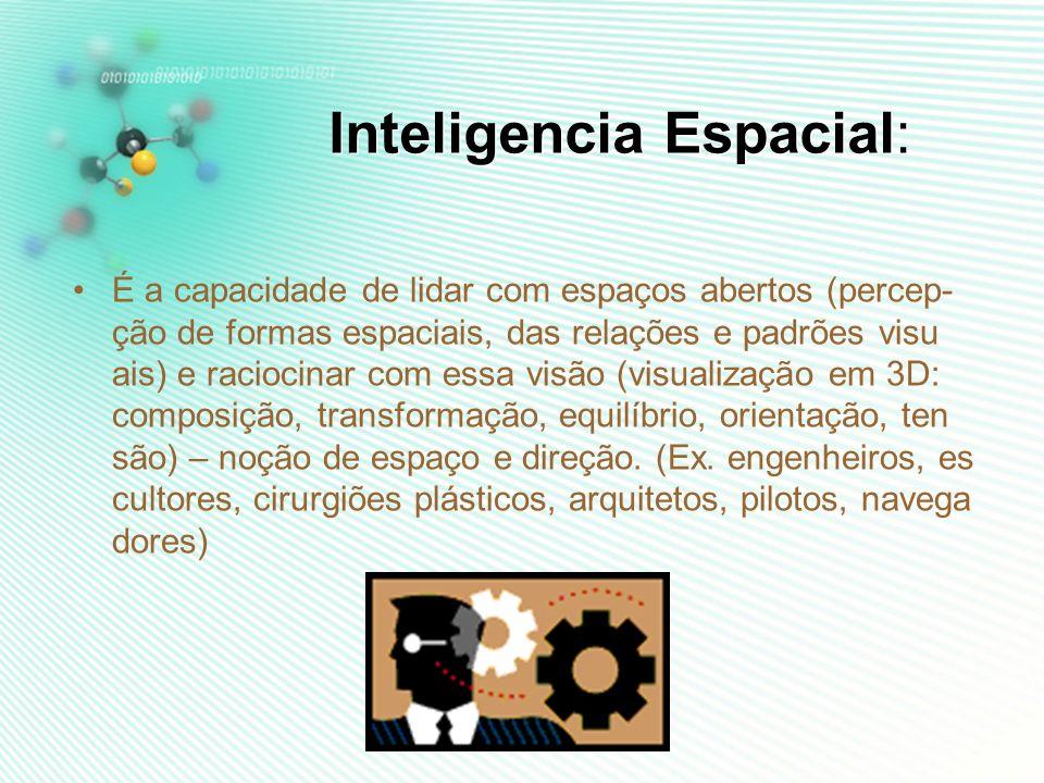 Inteligencia Intrapessoal: Inteligencia Intrapessoal: É a capacidade de relacionamento consigo mesmo, autoconhecimento (reconhecer um sentimento enqua
