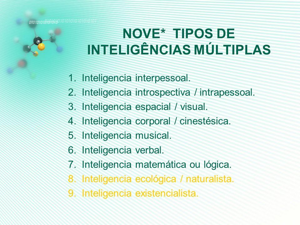 NOVE* TIPOS DE INTELIGÊNCIAS MÚLTIPLAS NOVE* TIPOS DE INTELIGÊNCIAS MÚLTIPLAS 1.Inteligencia interpessoal.