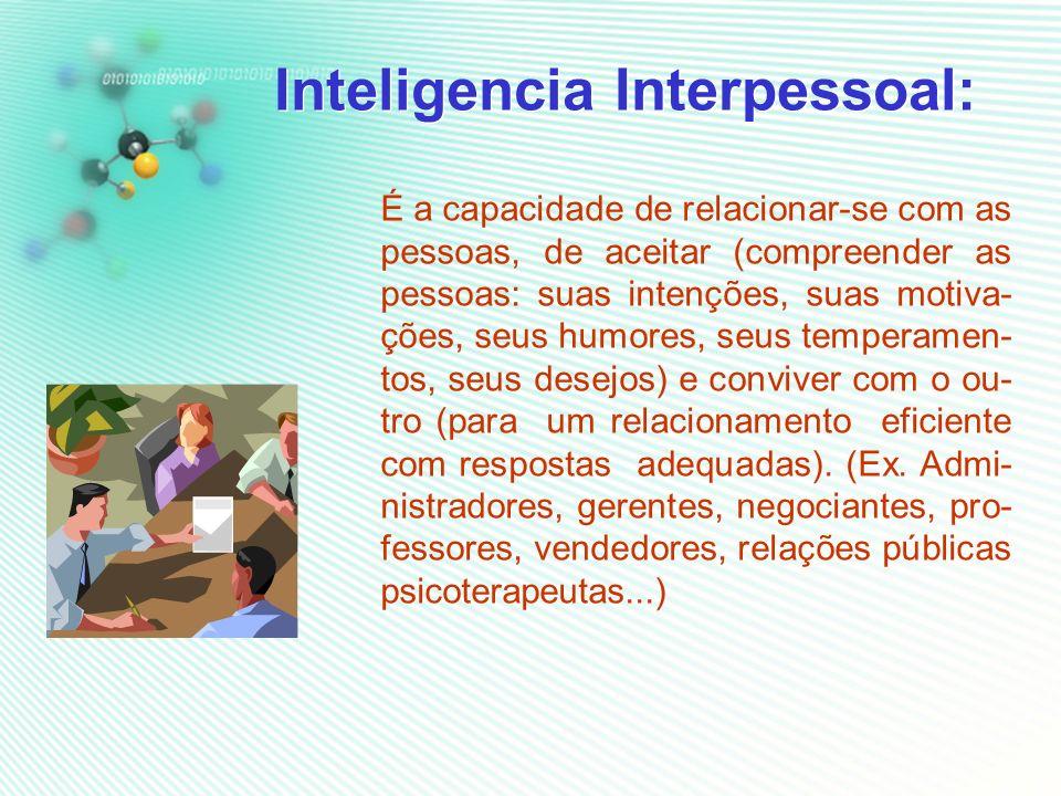 Inteligencia Interpessoal: Inteligencia Interpessoal: É a capacidade de relacionar-se com as pessoas, de aceitar (compreender as pessoas: suas intenções, suas motiva- ções, seus humores, seus temperamen- tos, seus desejos) e conviver com o ou- tro (para um relacionamento eficiente com respostas adequadas).