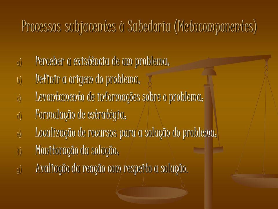Processos subjacentes à Sabedoria (Metacomponentes) a) Perceber a existência de um problema; b) Definir a origem do problema; c) Levantamento de infor