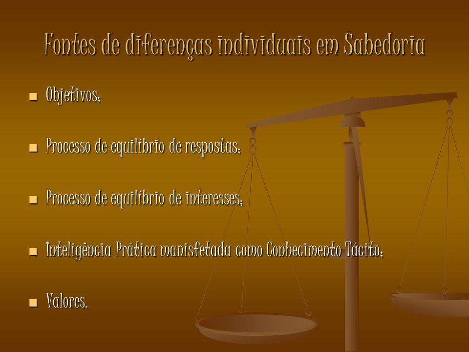 Fontes de diferenças individuais em Sabedoria Objetivos; Objetivos; Processo de equilíbrio de respostas; Processo de equilíbrio de respostas; Processo