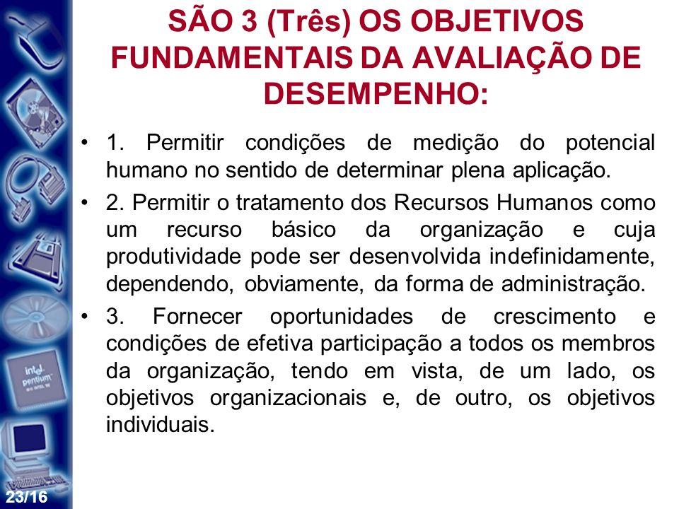 23/16 SÃO 3 (Três) OS OBJETIVOS FUNDAMENTAIS DA AVALIAÇÃO DE DESEMPENHO: 1. Permitir condições de medição do potencial humano no sentido de determinar