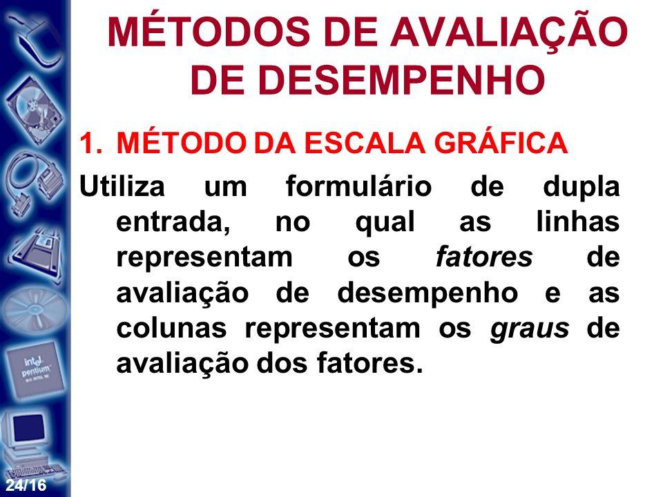 24/16 MÉTODOS DE AVALIAÇÃO DE DESEMPENHO 1.MÉTODO DA ESCALA GRÁFICA Utiliza um formulário de dupla entrada, no qual as linhas representam os fatores d