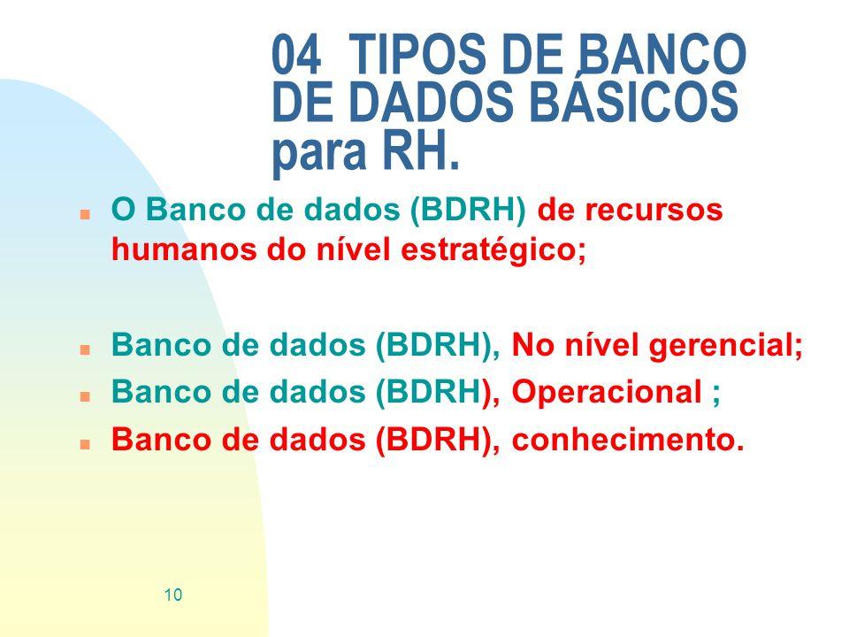 04 TIPOS DE BANCO DE DADOS BÁSICOS para RH. n O Banco de dados (BDRH) de recursos humanos do nível estratégico; n Banco de dados (BDRH), No nível gere