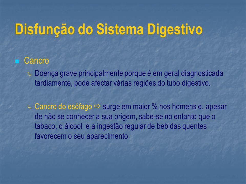 Disfunção do Sistema Digestivo Cancro Doença grave principalmente porque é em geral diagnosticada tardiamente, pode afectar várias regiões do tubo dig