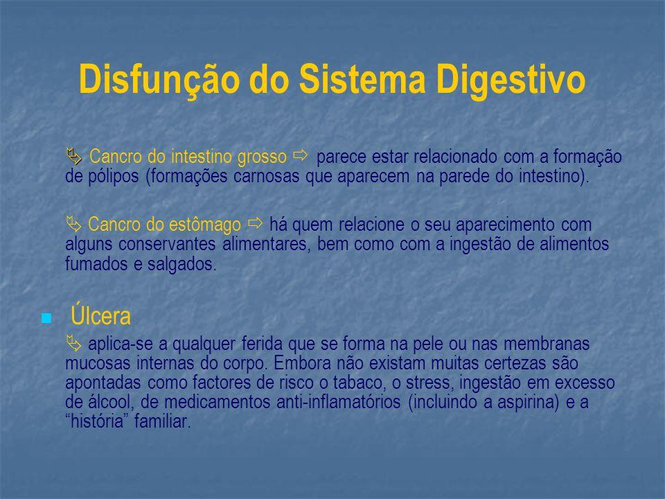Disfunção do Sistema Digestivo Cancro do intestino grosso parece estar relacionado com a formação de pólipos (formações carnosas que aparecem na pared
