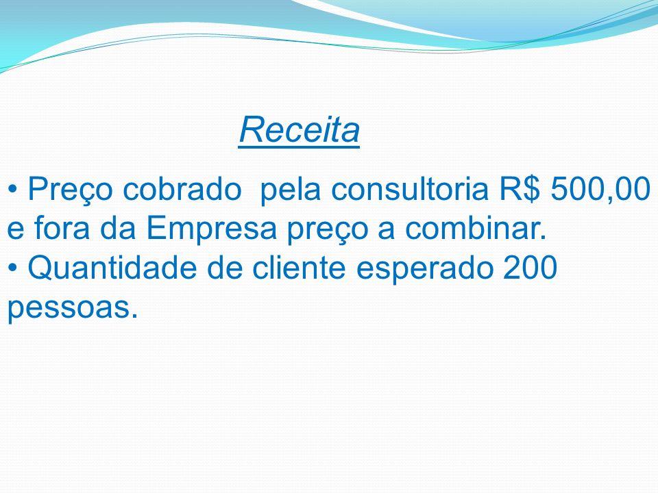 Receita Preço cobrado pela consultoria R$ 500,00 e fora da Empresa preço a combinar. Quantidade de cliente esperado 200 pessoas.
