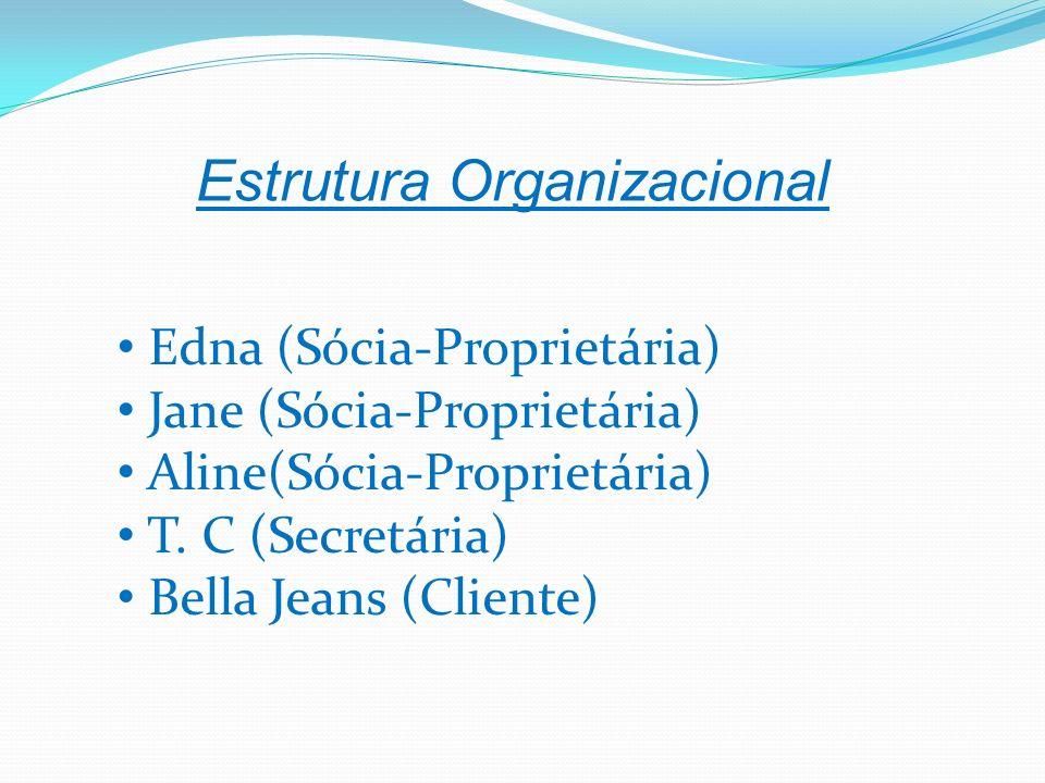 Estrutura Organizacional Edna (Sócia-Proprietária) Jane (Sócia-Proprietária) Aline(Sócia-Proprietária) T. C (Secretária) Bella Jeans (Cliente)