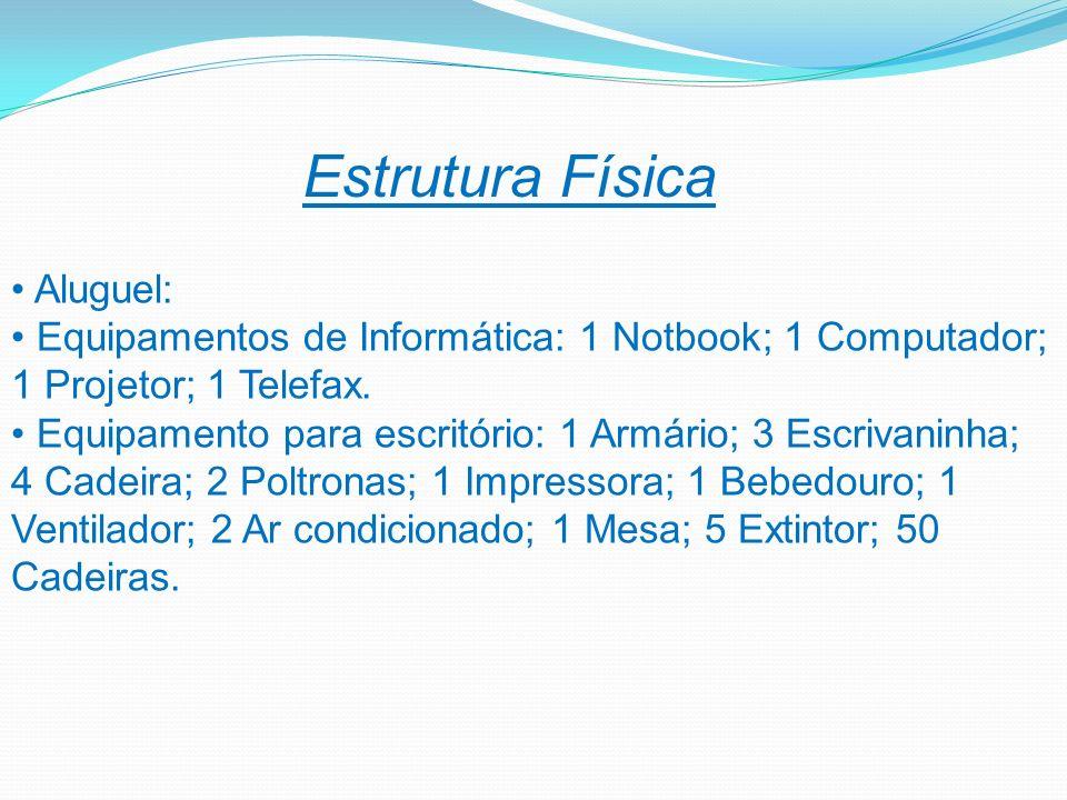 Estrutura Física Aluguel: Equipamentos de Informática: 1 Notbook; 1 Computador; 1 Projetor; 1 Telefax. Equipamento para escritório: 1 Armário; 3 Escri