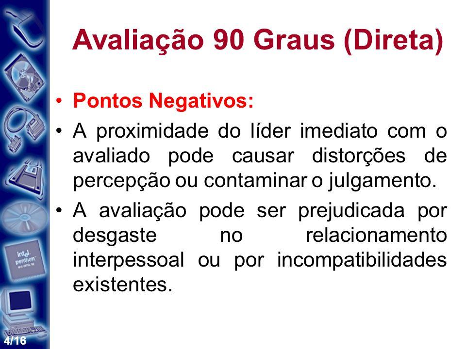 4/16 Avaliação 90 Graus (Direta) Pontos Negativos: A proximidade do líder imediato com o avaliado pode causar distorções de percepção ou contaminar o julgamento.