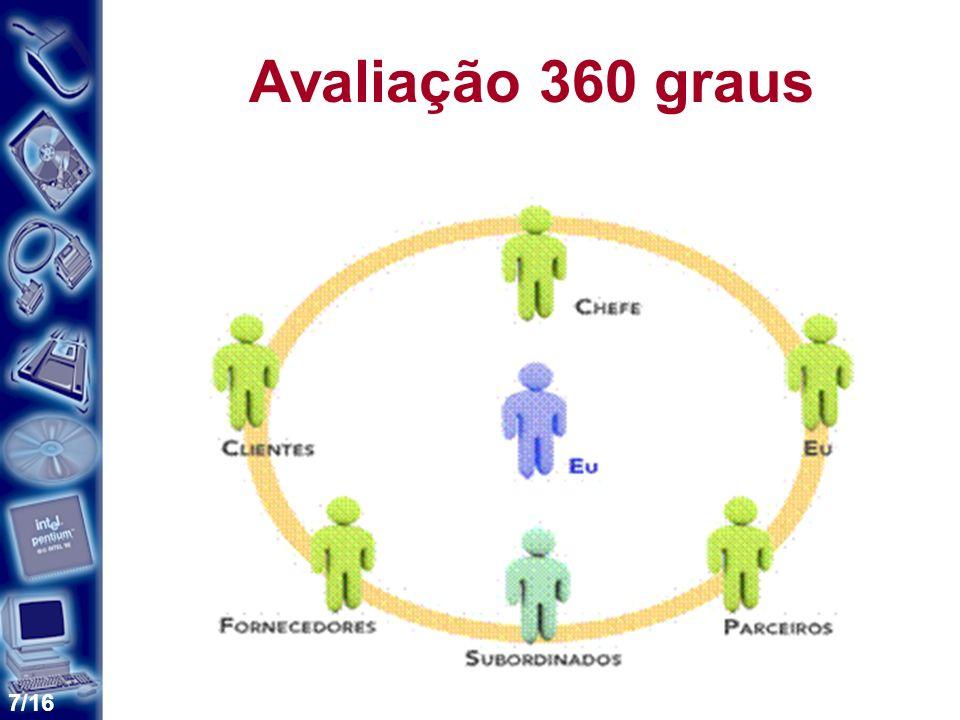 8/16 A AVALIAÇÃO 450 GRAUS (presença de um consultor externo) Esse método veio complementar a avaliação 360 graus.