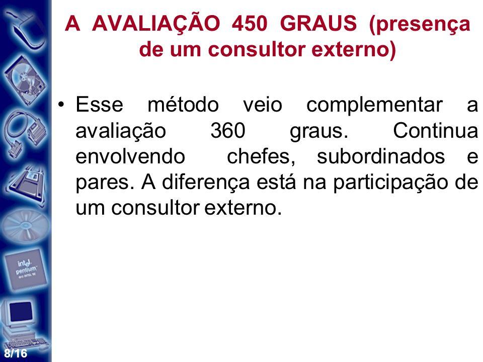 8/16 A AVALIAÇÃO 450 GRAUS (presença de um consultor externo) Esse método veio complementar a avaliação 360 graus. Continua envolvendo chefes, subordi